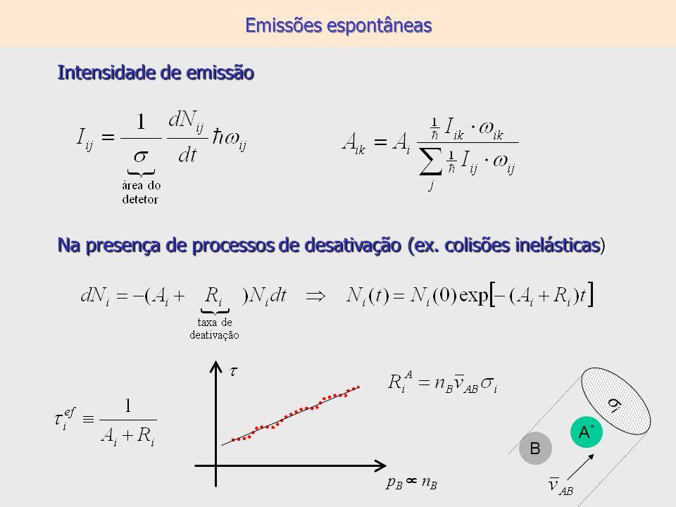 i Emissões espontâneas Na presença de processos de desativação (ex. colisões inelásticas ) p B n B A*A* B Intensidade de emissão
