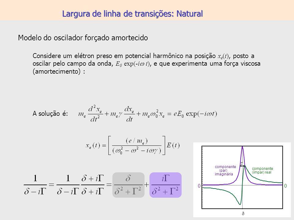 Largura de linha de transições: Natural Potência emitida A partir da amplitude espectral da componente irradiada pelo movimento eletrônico obtém-se a potência: Largura natural é limitada pelo processo espontâneo: i i k k