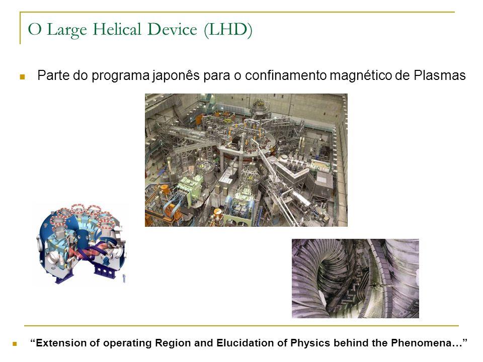 O Large Helical Device (LHD) Parte do programa japonês para o confinamento magnético de Plasmas Extension of operating Region and Elucidation of Physi