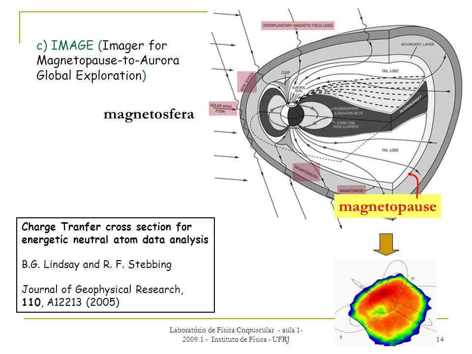 Laboratório de Física Corpuscular - aula 1- 2009.1 - Instituto de Física - UFRJ 14 c) IMAGE (Imager for Magnetopause-to-Aurora Global Exploration) Cha