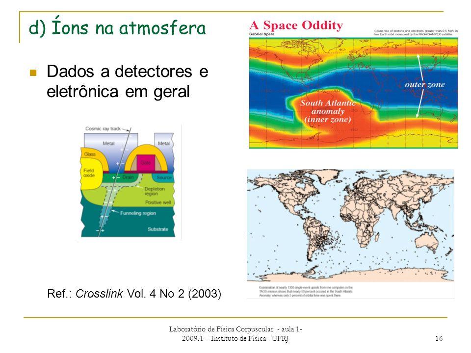 Laboratório de Física Corpuscular - aula 1- 2009.1 - Instituto de Física - UFRJ 16 d) Íons na atmosfera Dados a detectores e eletrônica em geral Ref.: