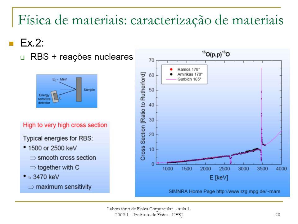 Laboratório de Física Corpuscular - aula 1- 2009.1 - Instituto de Física - UFRJ 20 Física de materiais: caracterização de materiais Ex.2: RBS + reaçõe