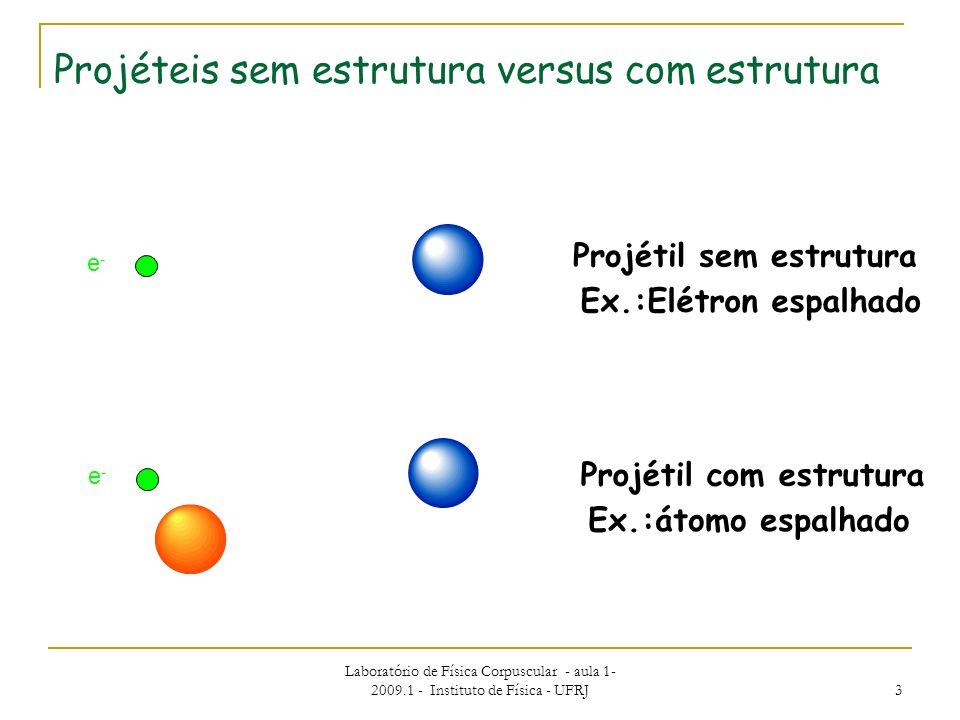 Laboratório de Física Corpuscular - aula 1- 2009.1 - Instituto de Física - UFRJ 3 Projéteis sem estrutura versus com estrutura e-e- Ex.:Elétron espalh