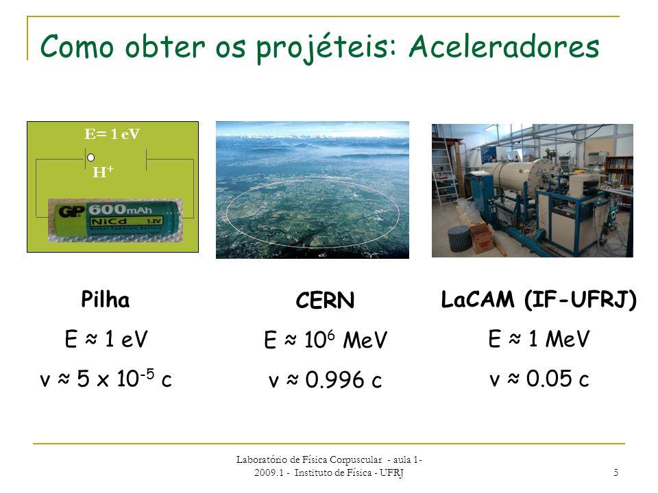 Laboratório de Física Corpuscular - aula 1- 2009.1 - Instituto de Física - UFRJ 5 Como obter os projéteis: Aceleradores CERN E 10 6 MeV v 0.996 c LaCA