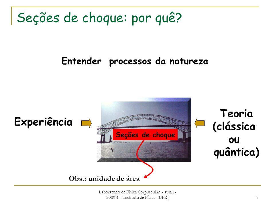 Laboratório de Física Corpuscular - aula 1- 2009.1 - Instituto de Física - UFRJ 7 Seções de choque: por quê? Seções de choque Experiência Teoria (clás