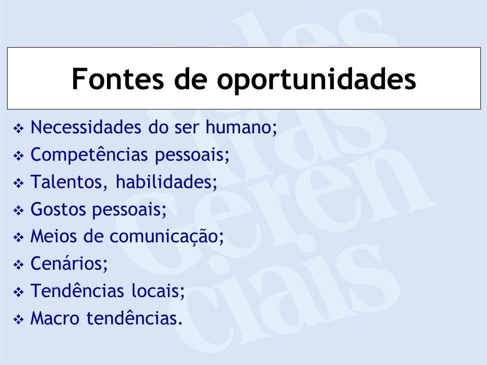 Fontes de oportunidades Necessidades do ser humano; Competências pessoais; Talentos, habilidades; Gostos pessoais; Meios de comunicação; Cenários; Tendências locais; Macro tendências.
