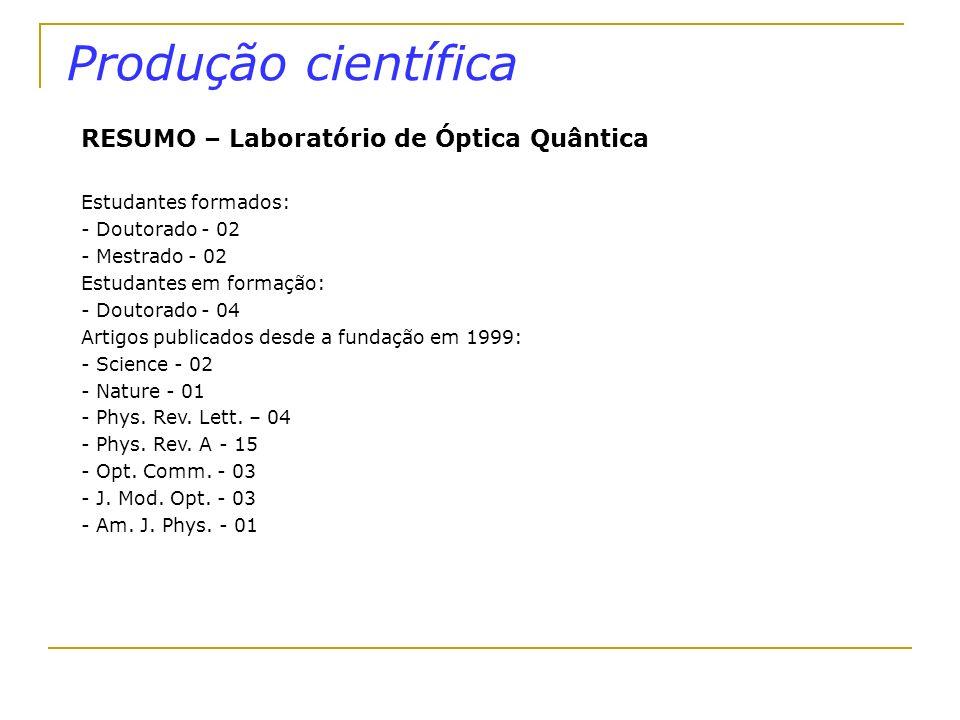 Produção científica RESUMO – Laboratório de Óptica Quântica Estudantes formados: - Doutorado - 02 - Mestrado - 02 Estudantes em formação: - Doutorado