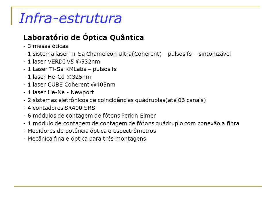 Infra-estrutura Laboratório de Óptica Quântica - 3 mesas óticas - 1 sistema laser Ti-Sa Chameleon Ultra(Coherent) – pulsos fs – sintonizável - 1 laser