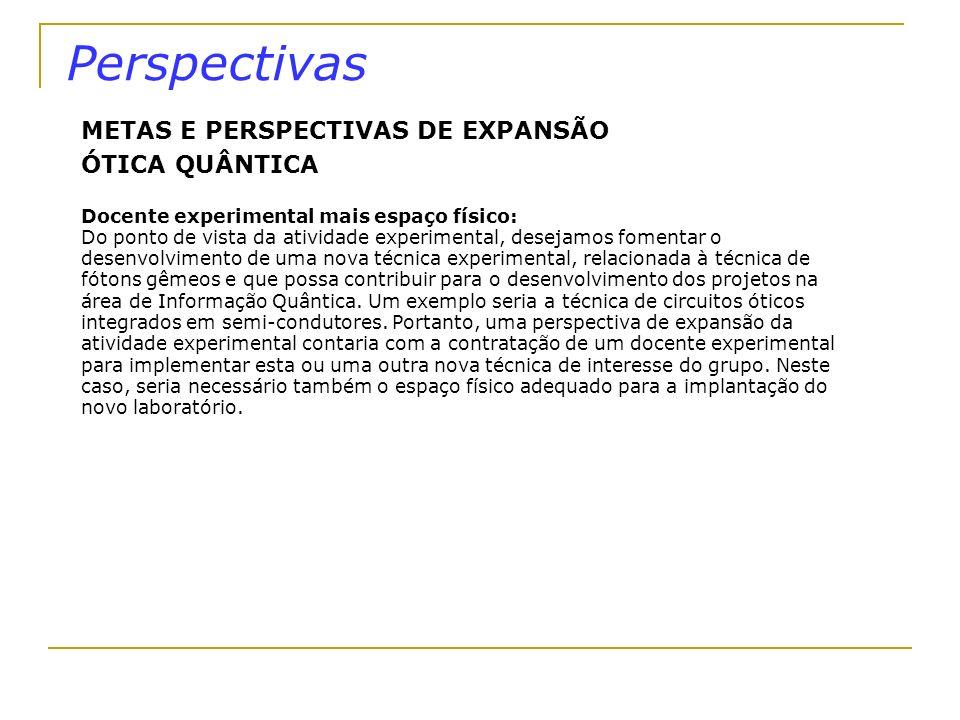 Perspectivas METAS E PERSPECTIVAS DE EXPANSÃO ÓTICA QUÂNTICA Docente experimental mais espaço físico: Do ponto de vista da atividade experimental, des