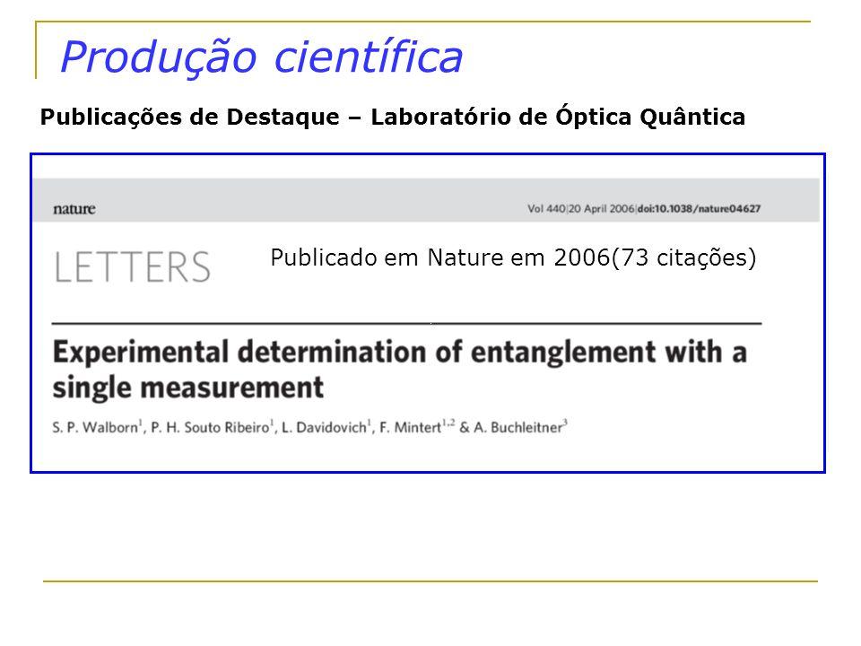 Produção científica Publicações de Destaque – Laboratório de Óptica Quântica