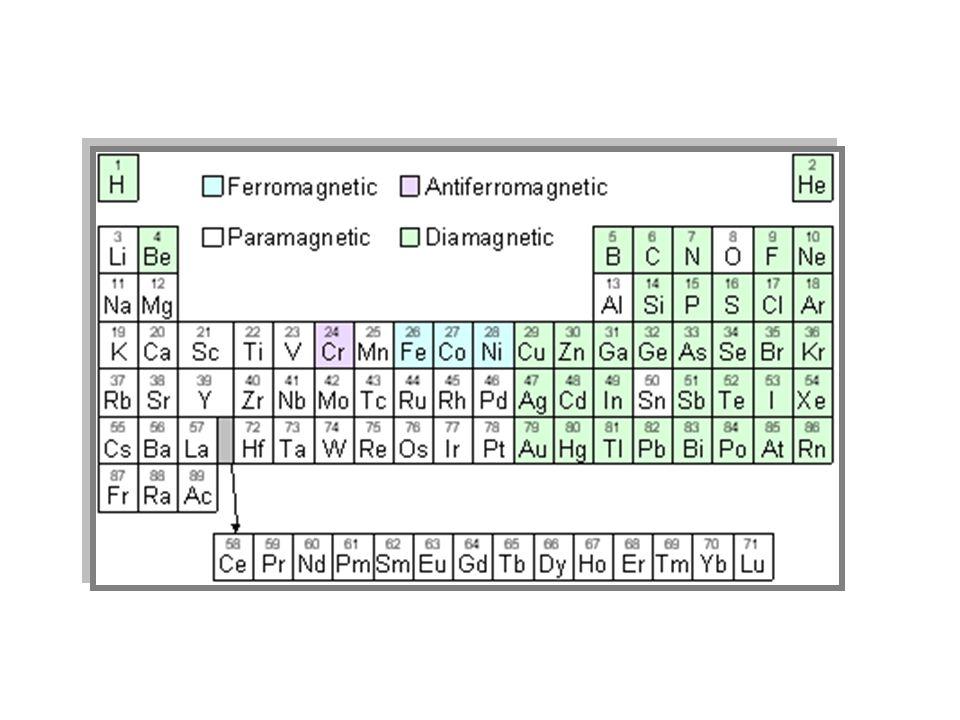 Mn 2+, Fe 3+ configuração: (1s 2 2s 2 2p 6 3s 2 3p 6 ) 3d 5 Os cinco elétrons 3d são distribuídos da seguinte maneira: Regra 1: m s = ½ ½ ½ ½ ½ S = 5/2 Regra 2: m l = 2 1 0 -1 -2 L = 0 Regra 3: J = L + S = 5/2 O estado fundamental desses íons é então Fe 2+ configuração: (1s 2 2s 2 2p 6 3s 2 3p 6 ) 3d 6 Os seis elétrons 3d são distribuídos da seguinte maneira: Regra 1: m s = ½ ½ ½ ½ ½ -½ S = 2 Regra 2: m l = 2 1 0 -1 -2 2 L = 2 Regra 3: J = L + S = 4 O estado fundamental desses íons é então