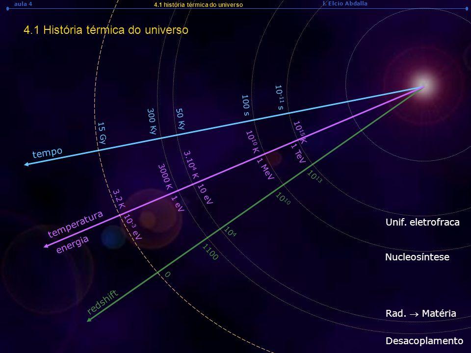 l. Elcio Abdalla aula 4 4.1 História térmica do universo 4.1 história térmica do universo tempo temperatura redshift energia 15 Gy 3.2 K 10 -3 eV 0 10