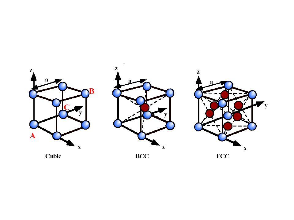 Diamond Lattice (111)