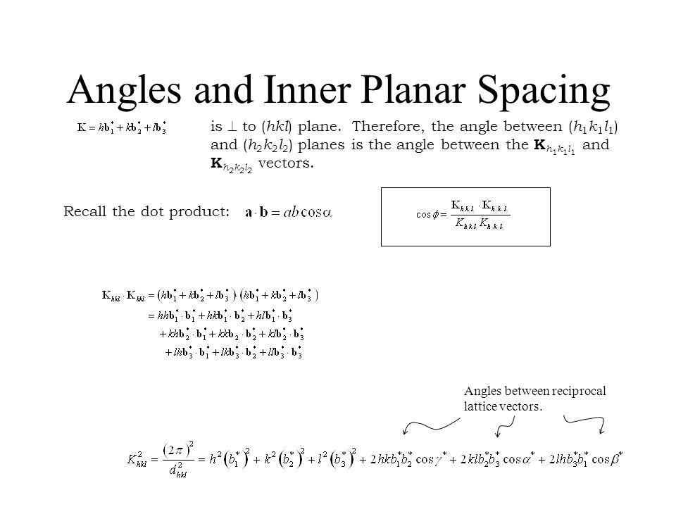 Angles and Inner Planar Spacing is to ( hkl ) plane. Therefore, the angle between ( h 1 k 1 l 1 ) and ( h 2 k 2 l 2 ) planes is the angle between the