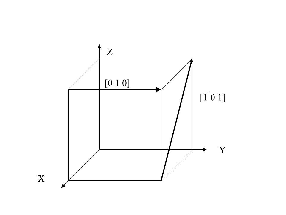 Z Y X [0 1 0] [1 0 1]