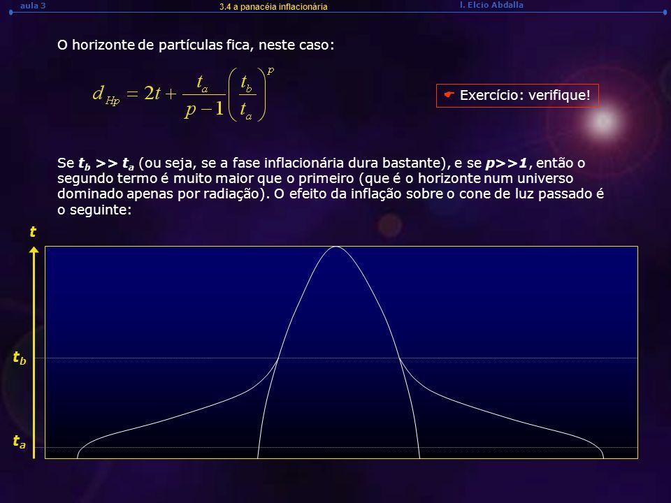 l. Elcio Abdalla aula 3 3.4 a panacéia inflacionária O horizonte de partículas fica, neste caso: Exercício: verifique! Se t b >> t a (ou seja, se a fa
