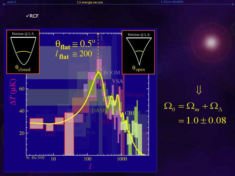 l. Elcio Abdalla aula 3 RCF 3.5 energia escura