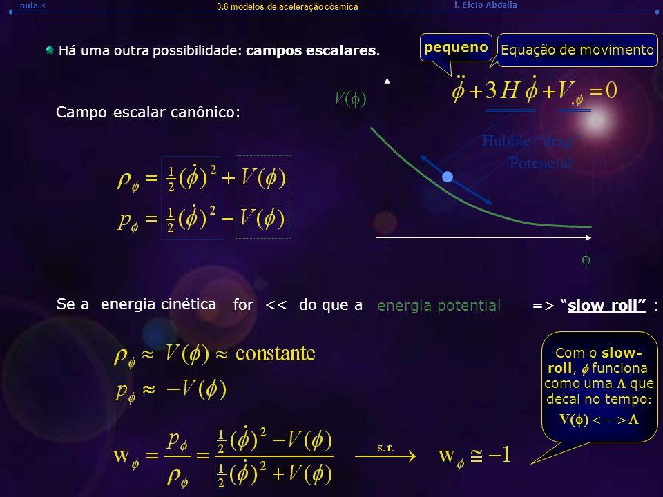 l. Elcio Abdalla aula 3 Há uma outra possibilidade: campos escalares. Hubble drag Potencial V( ) Campo escalar canônico: Se aenergia cinética => slow