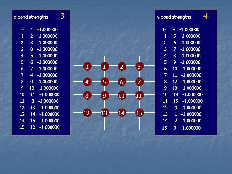 x bond strengths 3 0 1 -1.000000 0 1 -1.000000 1 2 -1.000000 1 2 -1.000000 2 3 -1.000000 2 3 -1.000000 3 0 -1.000000 3 0 -1.000000 4 5 -1.000000 4 5 -1.000000 5 6 -1.000000 5 6 -1.000000 6 7 -1.000000 6 7 -1.000000 7 4 -1.000000 7 4 -1.000000 8 9 -1.000000 8 9 -1.000000 9 10 -1.000000 9 10 -1.000000 10 11 -1.000000 10 11 -1.000000 11 8 -1.000000 11 8 -1.000000 12 13 -1.000000 12 13 -1.000000 13 14 -1.000000 13 14 -1.000000 14 15 -1.000000 14 15 -1.000000 15 12 -1.000000 15 12 -1.000000 y bond strengths 4 0 4 -1.000000 0 4 -1.000000 1 5 -1.000000 1 5 -1.000000 2 6 -1.000000 2 6 -1.000000 3 7 -1.000000 3 7 -1.000000 4 8 -1.000000 4 8 -1.000000 5 9 -1.000000 5 9 -1.000000 6 10 -1.000000 6 10 -1.000000 7 11 -1.000000 7 11 -1.000000 8 12 -1.000000 8 12 -1.000000 9 13 -1.000000 9 13 -1.000000 10 14 -1.000000 10 14 -1.000000 11 15 -1.000000 11 15 -1.000000 12 0 -1.000000 12 0 -1.000000 13 1 -1.000000 13 1 -1.000000 14 2 -1.000000 14 2 -1.000000 15 3 -1.000000 15 3 -1.000000 6 66 6 0 00 0 5 55 5 4 44 4 3 33 3 2 22 2 1 11 1 13 12 11 0 10 9 99 9 8 88 8 7 77 7 15 14