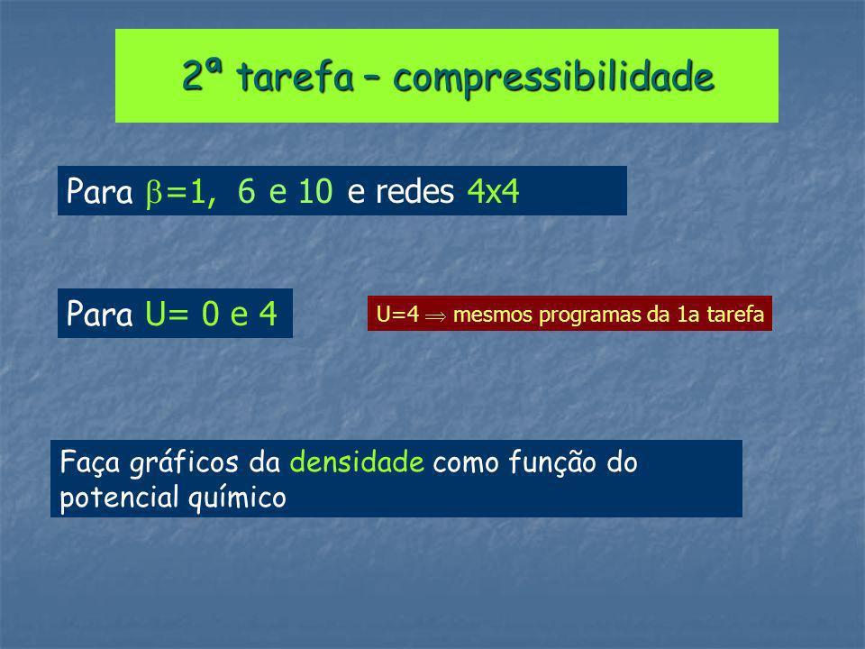 2ª tarefa – compressibilidade Para =1, 6 e 10 e redes 4x4 Faça gráficos da densidade como função do potencial químico Para U= 0 e 4 U=4 mesmos programas da 1a tarefa