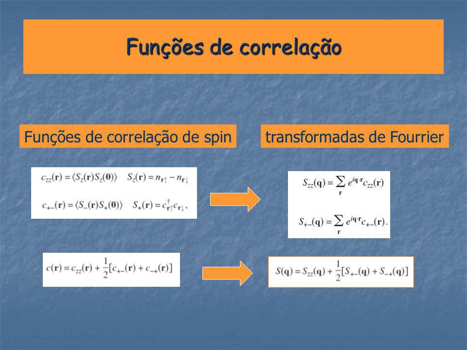 Funções de correlação Funções de correlação de spintransformadas de Fourrier