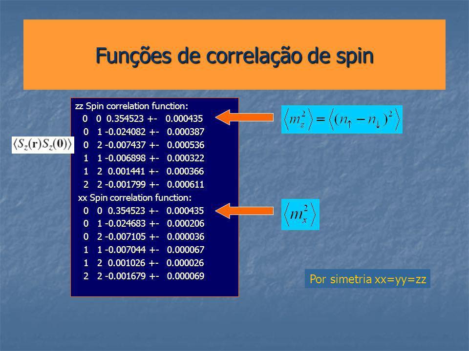 zz Spin correlation function: 0 0 0.354523 +- 0.000435 0 0 0.354523 +- 0.000435 0 1 -0.024082 +- 0.000387 0 1 -0.024082 +- 0.000387 0 2 -0.007437 +- 0.000536 0 2 -0.007437 +- 0.000536 1 1 -0.006898 +- 0.000322 1 1 -0.006898 +- 0.000322 1 2 0.001441 +- 0.000366 1 2 0.001441 +- 0.000366 2 2 -0.001799 +- 0.000611 2 2 -0.001799 +- 0.000611 xx Spin correlation function: xx Spin correlation function: 0 0 0.354523 +- 0.000435 0 0 0.354523 +- 0.000435 0 1 -0.024683 +- 0.000206 0 1 -0.024683 +- 0.000206 0 2 -0.007105 +- 0.000036 0 2 -0.007105 +- 0.000036 1 1 -0.007044 +- 0.000067 1 1 -0.007044 +- 0.000067 1 2 0.001026 +- 0.000026 1 2 0.001026 +- 0.000026 2 2 -0.001679 +- 0.000069 2 2 -0.001679 +- 0.000069 Funções de correlação de spin Por simetria xx=yy=zz