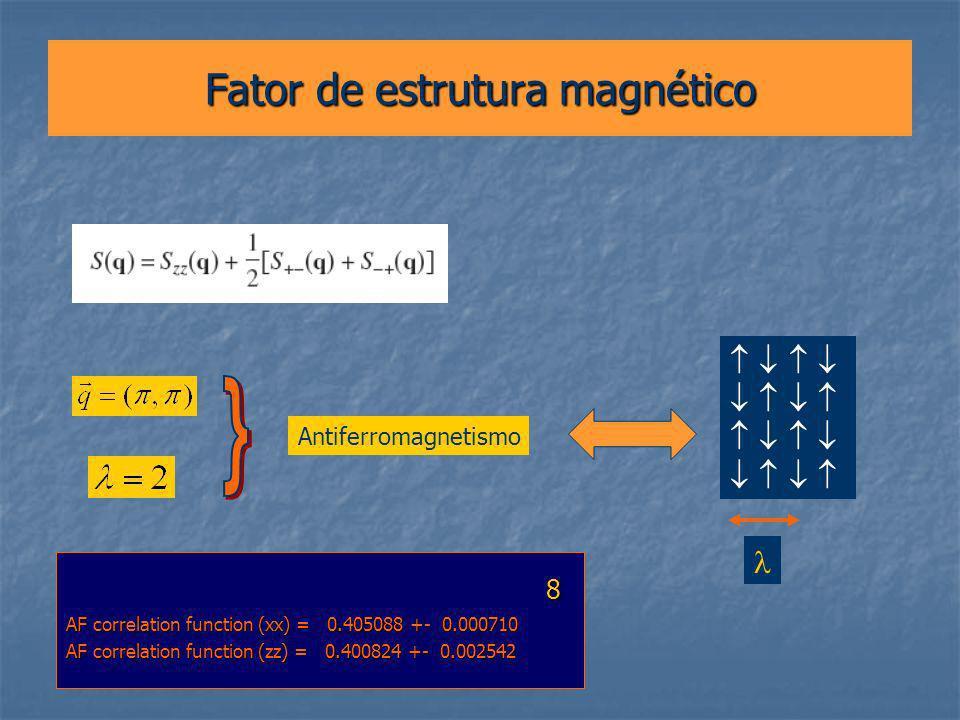 Fator de estrutura magnético Antiferromagnetismo 8 AF correlation function (xx) = 0.405088 +- 0.000710 AF correlation function (zz) = 0.400824 +- 0.002542
