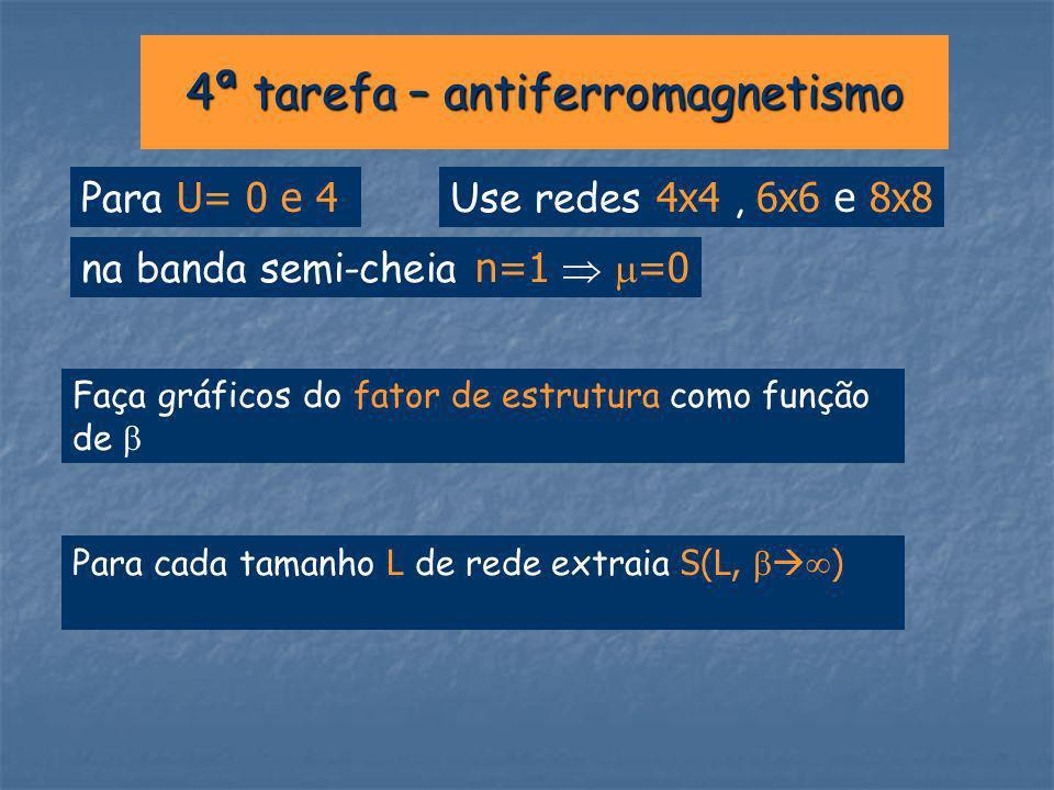4ª tarefa – antiferromagnetismo Para U= 0 e 4 Faça gráficos do fator de estrutura como função de Use redes 4x4, 6x6 e 8x8 na banda semi-cheia n=1 =0 Para cada tamanho L de rede extraia S(L, )