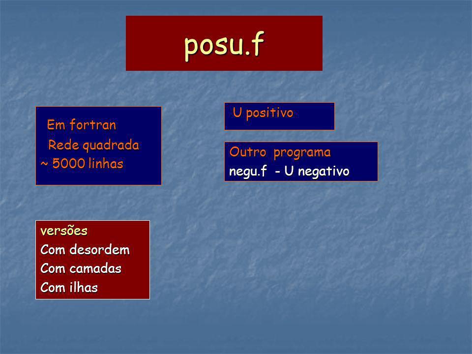posu.f Em fortran Em fortran Rede quadrada Rede quadrada ~ 5000 linhas versões Com desordem Com camadas Com ilhas Outro programa negu.f - U negativo U positivo U positivo