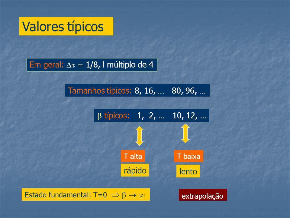Valores típicos Tamanhos típicos: 8, 16, … 80, 96, … Em geral: = 1/8, l múltiplo de 4 típicos: 1, 2, … 10, 12, … T altaT baixa rápido lento Estado fundamental: T=0 extrapolação