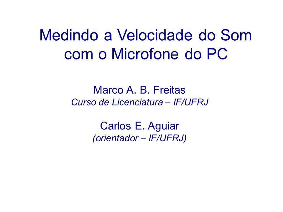 Medindo a Velocidade do Som com o Microfone do PC Marco A. B. Freitas Curso de Licenciatura – IF/UFRJ Carlos E. Aguiar (orientador – IF/UFRJ)