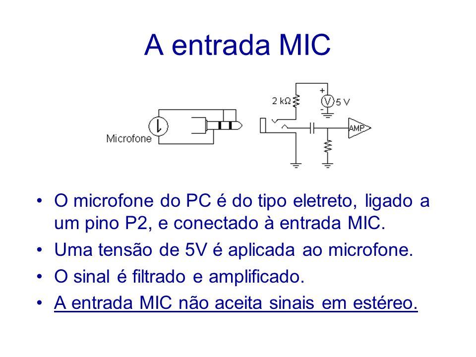 A entrada MIC O microfone do PC é do tipo eletreto, ligado a um pino P2, e conectado à entrada MIC. Uma tensão de 5V é aplicada ao microfone. O sinal