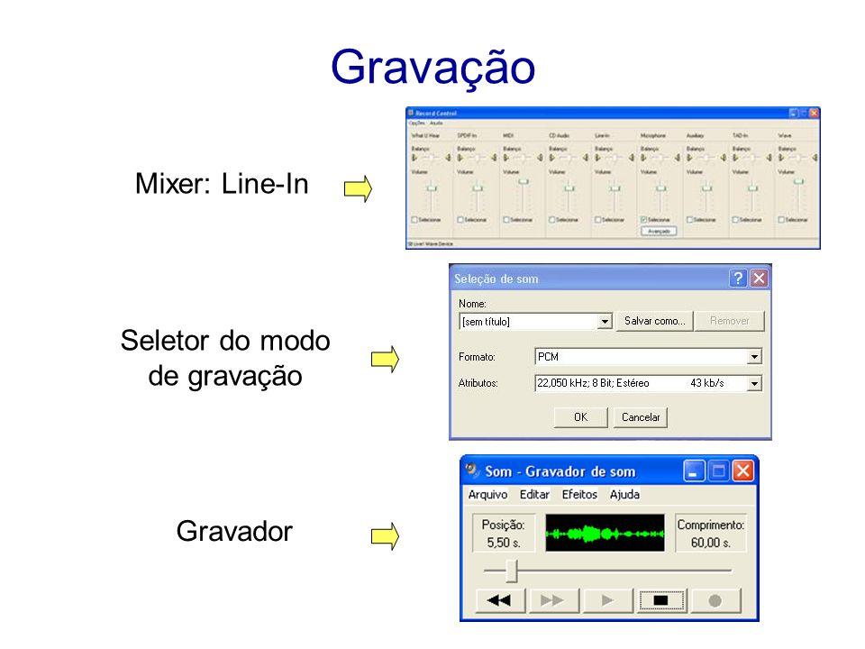 Gravação Mixer: Line-In Seletor do modo de gravação Gravador