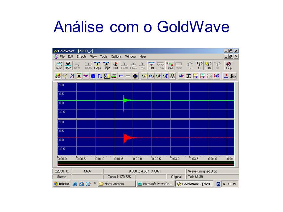 Análise com o GoldWave