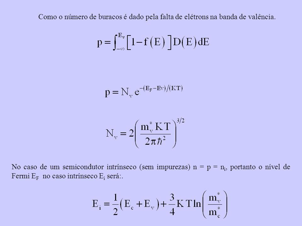 Como o número de buracos é dado pela falta de elétrons na banda de valência. No caso de um semicondutor intrínseco (sem impurezas) n = p = n i, portan
