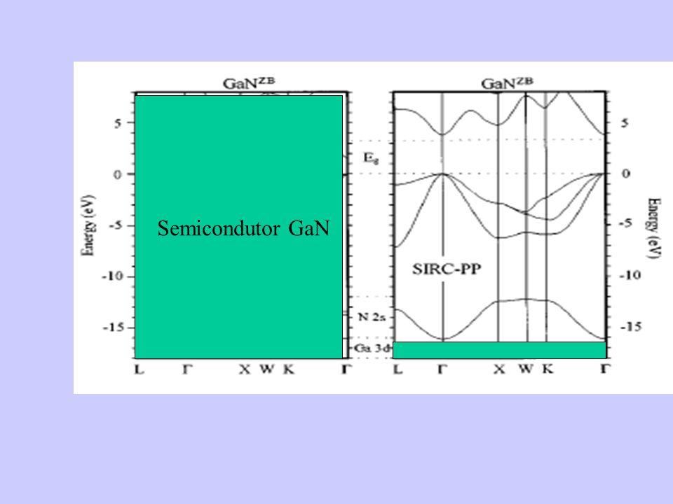 Semicondutor GaN