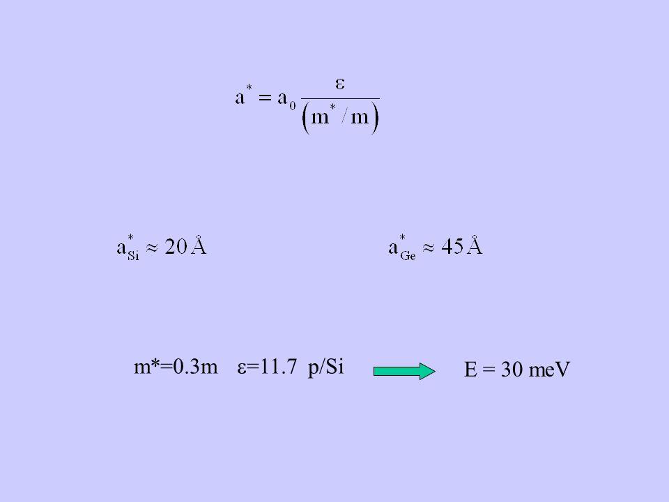m*=0.3m =11.7 p/Si E = 30 meV