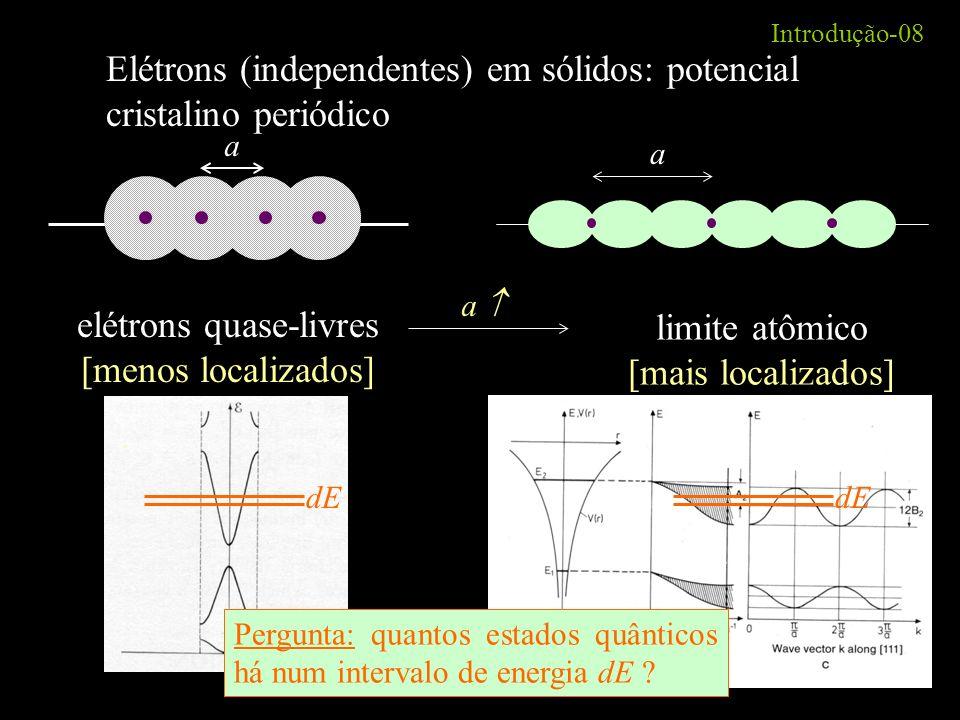 Introdução-08 Elétrons (independentes) em sólidos: potencial cristalino periódico elétrons quase-livres [menos localizados] a limite atômico [mais loc