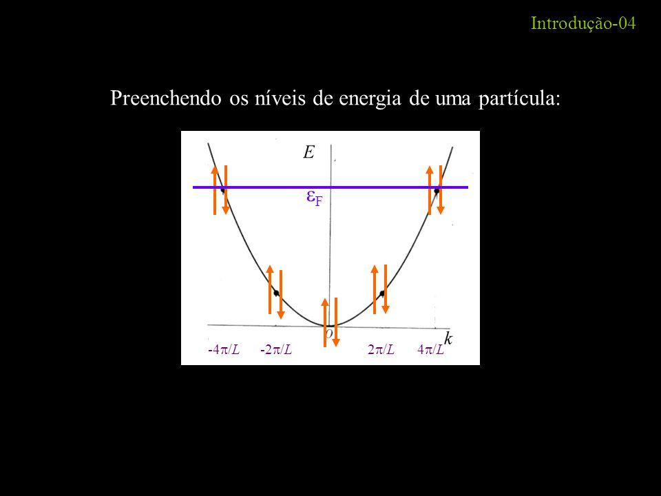 Introdução-05 Densidade de estados quânticos d = 1 d = 2 d = 3 g E # de estados no intervalo dE densidade de estados com energia E N.B.: gás de eletrons!