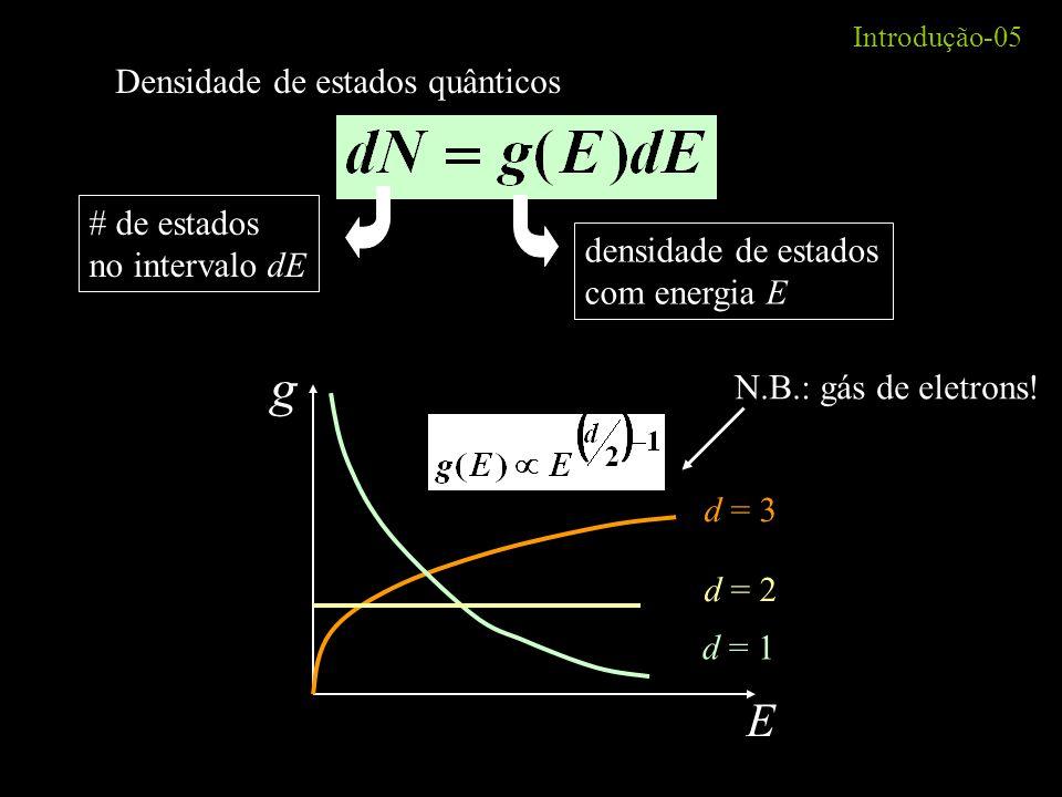 Introdução-05 Densidade de estados quânticos d = 1 d = 2 d = 3 g E # de estados no intervalo dE densidade de estados com energia E N.B.: gás de eletro