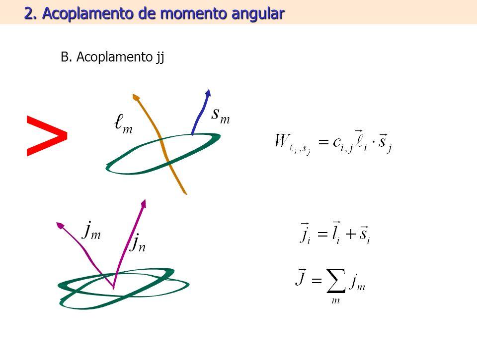 2. Acoplamento de momento angular B. Acoplamento jj jmjm jnjn m smsm >