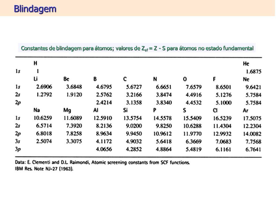 Blindagem Constantes de blindagem para átomos; valores de Z ef = Z - S para átomos no estado fundamental