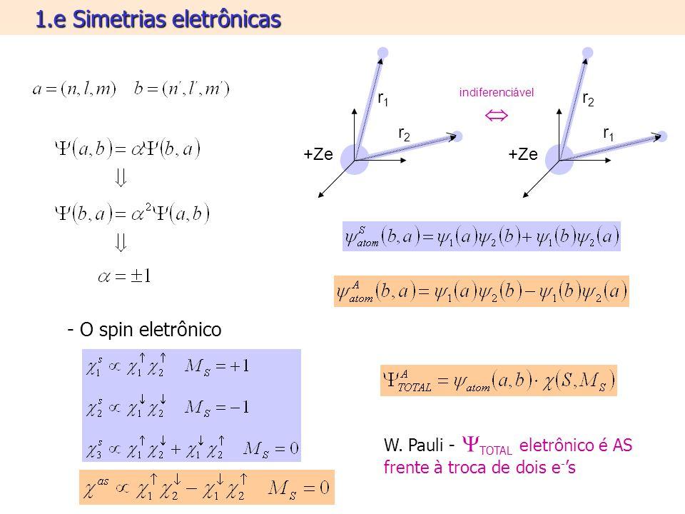 1.e Simetrias eletrônicas r1r1 +Ze r2r2 r2r2 r1r1 indiferenciável - O spin eletrônico W. Pauli - TOTAL eletrônico é AS frente à troca de dois e - s