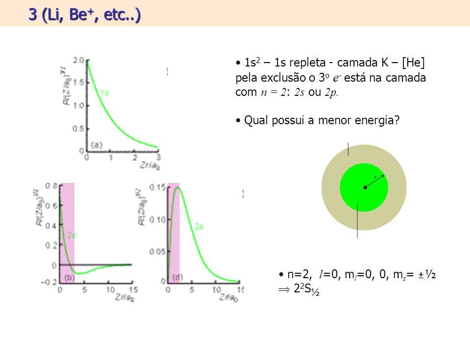 3 (Li, Be +, etc..) 3 (Li, Be +, etc..) 1s 2 – 1s repleta - camada K – [He] pela exclusão o 3 o e - está na camada com n = 2 : 2s ou 2p. Qual possui a