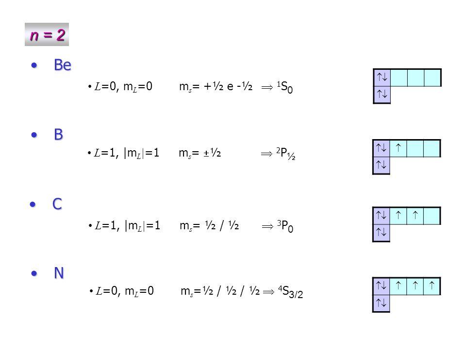 Be Be B B C C N N L =1, |m L | =1m s = ½ 2 P ½ L =0, m L =0 m s = +½ e -½ 1 S 0 L =1, |m L | =1 m s = ½ / ½ 3 P 0 L =0, m L =0 m s =½ / ½ / ½ 4 S 3/2
