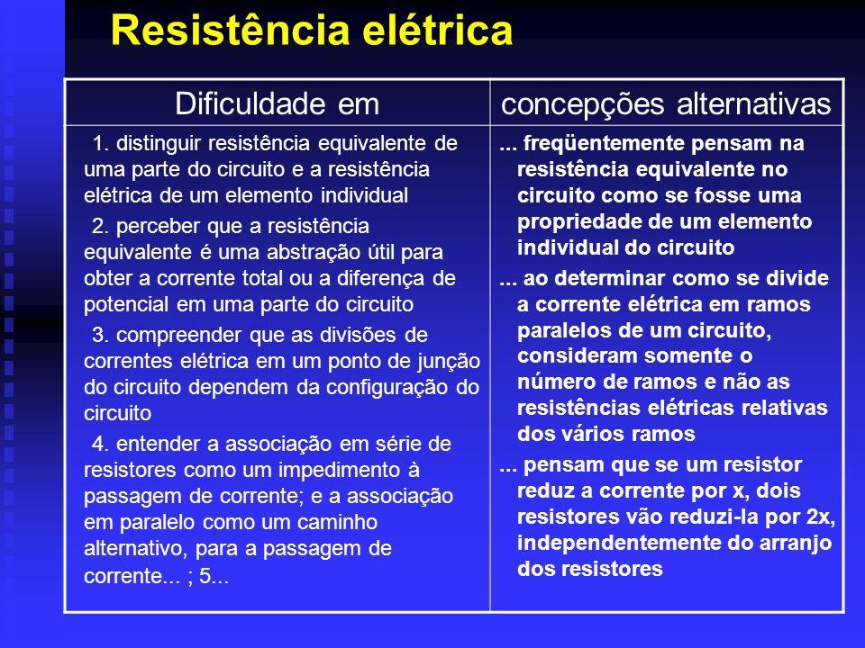 Resistência elétrica Dificuldade emconcepções alternativas 1. distinguir resistência equivalente de uma parte do circuito e a resistência elétrica de