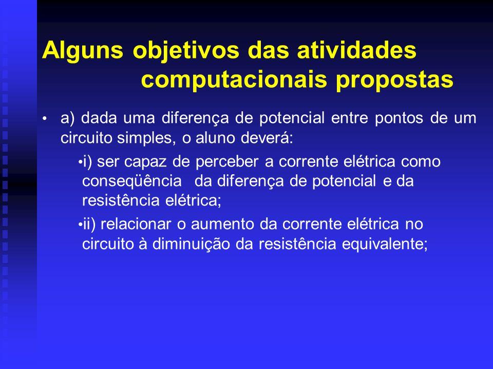 Exemplo de objetivos das atividades computacionais propostas c) dada uma associação de resistores em paralelo, o aluno deverá perceber que i) a diferença de potencial entre os extremos dos resistores é a mesma; ii) a resistência equivalente diminui quando mais um resistor é associado em paralelo; iii) as divisões de correntes em um ponto de junção do circuito (divisor de corrente) dependem do que existe à frente no circuito; iv) a intensidade da corrente elétrica que passa em um resistor depende da sua resistência elétrica e da diferença de potencial entre os extremos; v) é necessário tratar o circuito elétrico como um sistema;