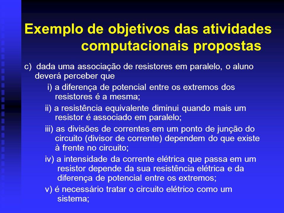 Exemplo de objetivos das atividades computacionais propostas c) dada uma associação de resistores em paralelo, o aluno deverá perceber que i) a difere