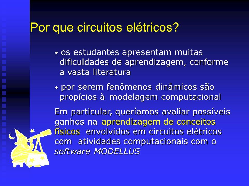 Por que circuitos elétricos? dificuldades de aprendizagem, conforme a vasta literatura os estudantes apresentam muitas dificuldades de aprendizagem, c