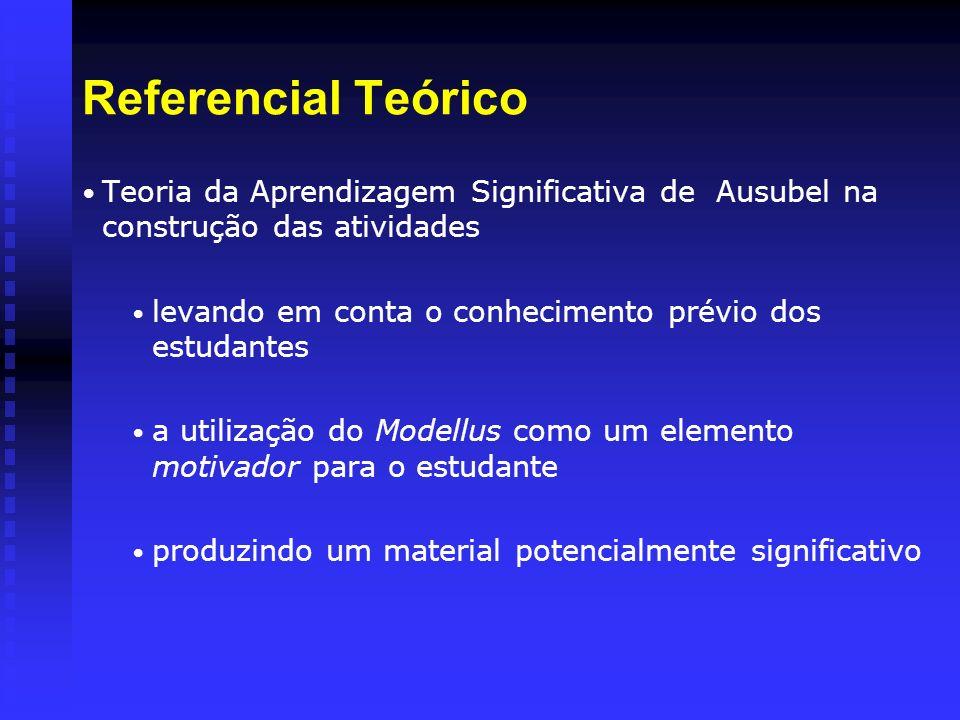 Referencial Teórico Teoria da Aprendizagem Significativa de Ausubel na construção das atividades levando em conta o conhecimento prévio dos estudantes